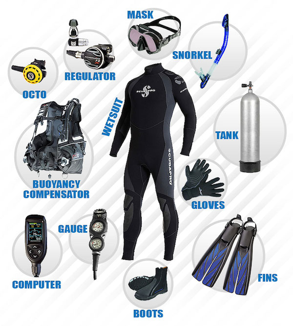Overview_scuba_equipment